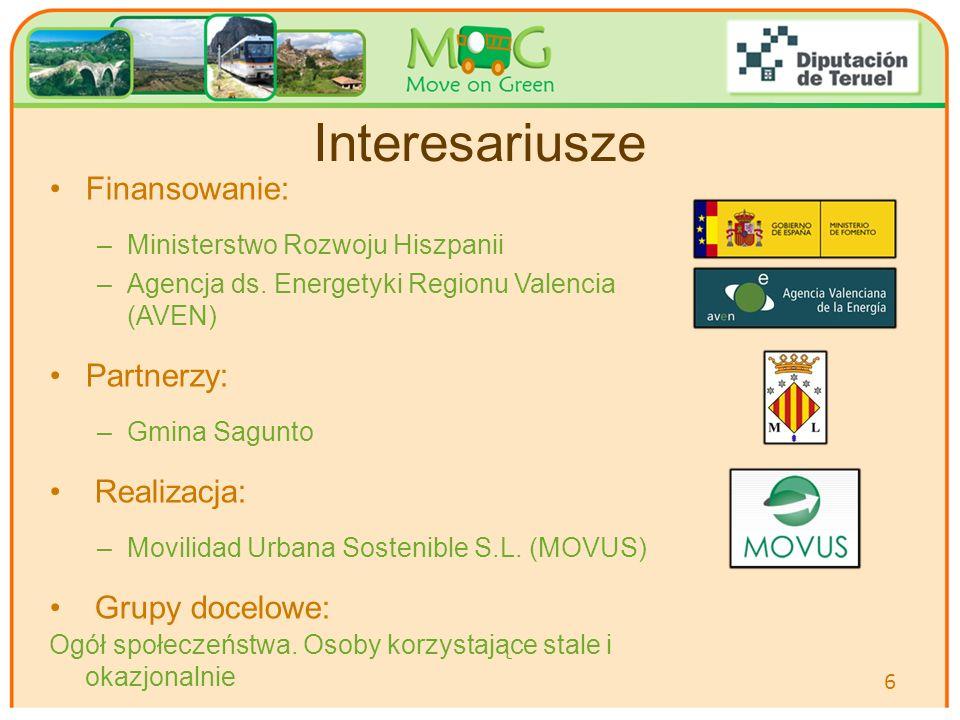 Your logo Here Interesariusze Finansowanie: –Ministerstwo Rozwoju Hiszpanii –Agencja ds. Energetyki Regionu Valencia (AVEN) Partnerzy: –Gmina Sagunto