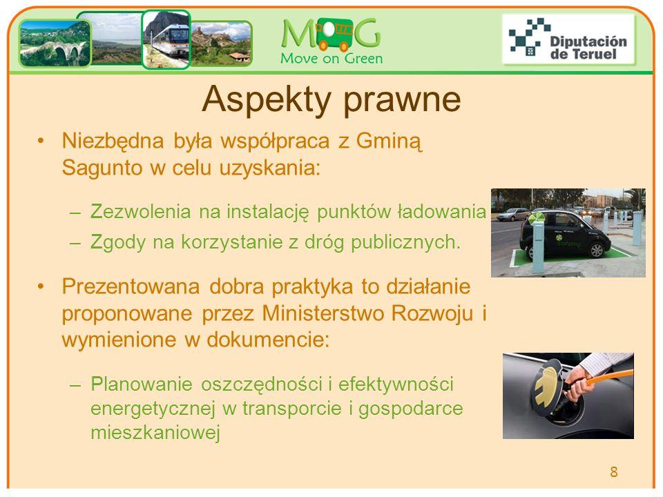 Your logo Here Aspekty prawne Niezbędna była współpraca z Gminą Sagunto w celu uzyskania: –Zezwolenia na instalację punktów ładowania –Zgody na korzystanie z dróg publicznych.