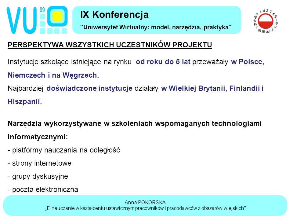 """Anna POKORSKA """"E-nauczanie w kształceniu ustawicznym pracowników i pracodawców z obszarów wiejskich IX Konferencja Uniwersytet Wirtualny: model, narzędzia, praktyka Instytucje szkolące istniejące na rynku od roku do 5 lat przeważały w Polsce, Niemczech i na Węgrzech."""