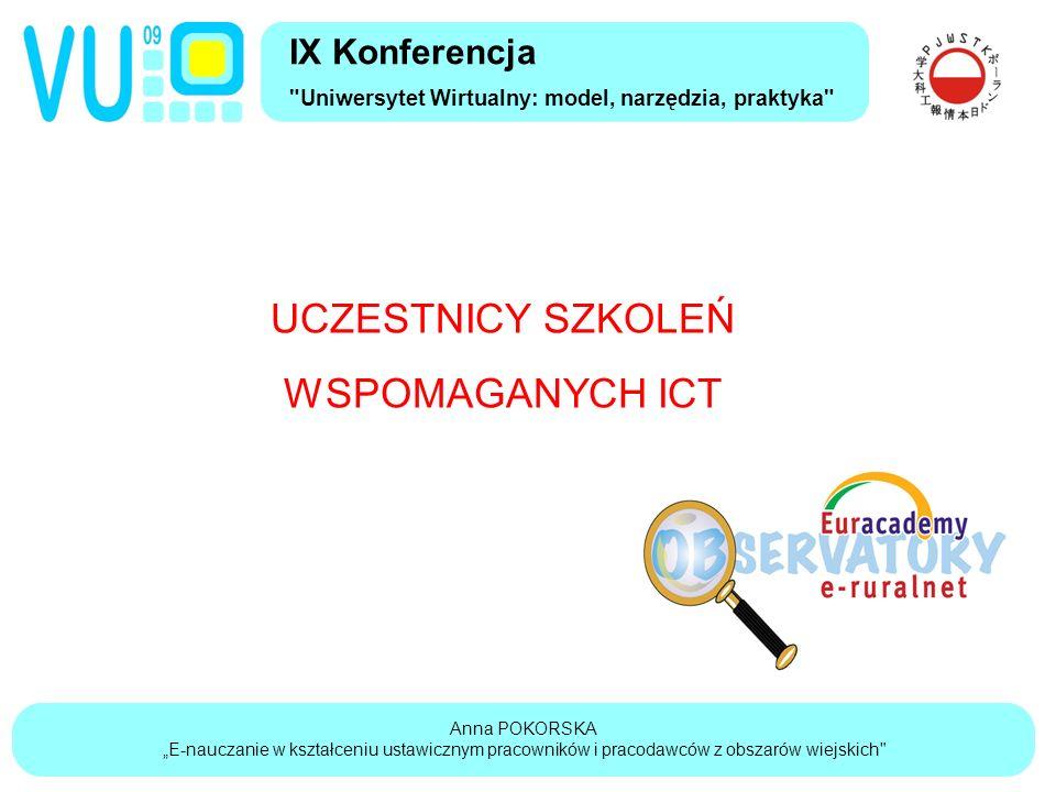 """Anna POKORSKA """"E-nauczanie w kształceniu ustawicznym pracowników i pracodawców z obszarów wiejskich IX Konferencja Uniwersytet Wirtualny: model, narzędzia, praktyka UCZESTNICY SZKOLEŃ WSPOMAGANYCH ICT"""