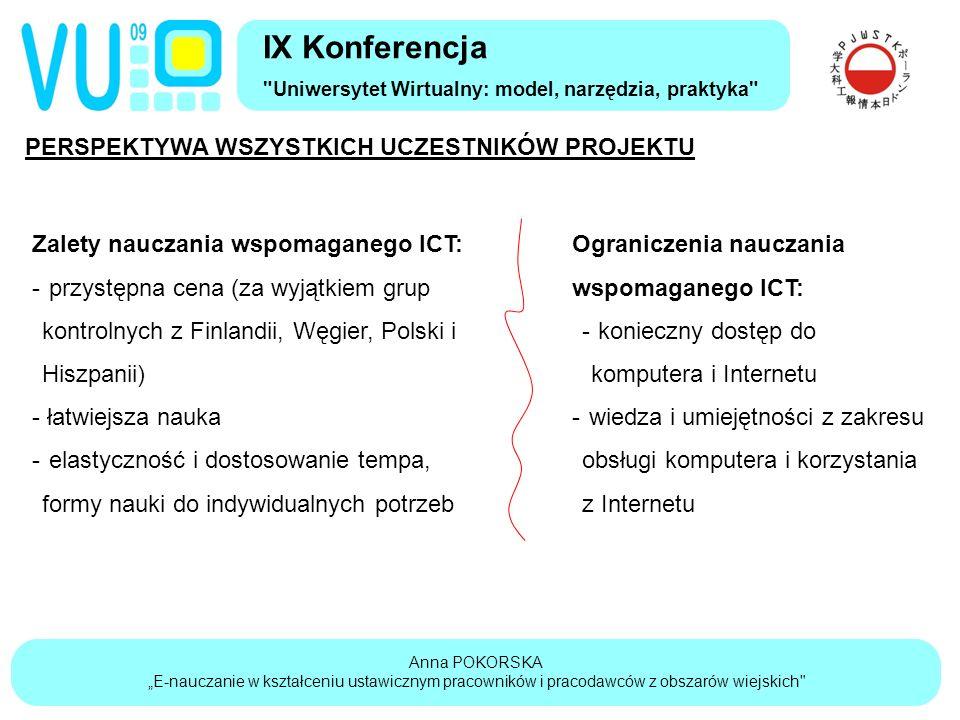 """Anna POKORSKA """"E-nauczanie w kształceniu ustawicznym pracowników i pracodawców z obszarów wiejskich IX Konferencja Uniwersytet Wirtualny: model, narzędzia, praktyka Ograniczenia nauczania wspomaganego ICT: - konieczny dostęp do komputera i Internetu - wiedza i umiejętności z zakresu obsługi komputera i korzystania z Internetu Zalety nauczania wspomaganego ICT: - przystępna cena (za wyjątkiem grup kontrolnych z Finlandii, Węgier, Polski i Hiszpanii) - łatwiejsza nauka - elastyczność i dostosowanie tempa, formy nauki do indywidualnych potrzeb PERSPEKTYWA WSZYSTKICH UCZESTNIKÓW PROJEKTU"""