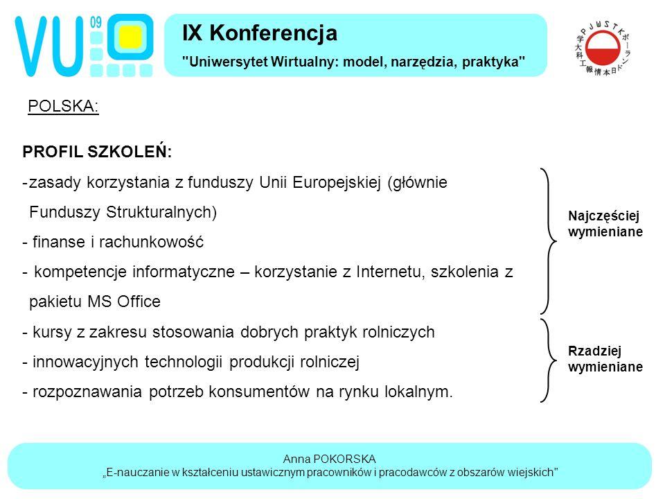 """Anna POKORSKA """"E-nauczanie w kształceniu ustawicznym pracowników i pracodawców z obszarów wiejskich IX Konferencja Uniwersytet Wirtualny: model, narzędzia, praktyka PROFIL SZKOLEŃ: -zasady korzystania z funduszy Unii Europejskiej (głównie Funduszy Strukturalnych) - finanse i rachunkowość - kompetencje informatyczne – korzystanie z Internetu, szkolenia z pakietu MS Office - kursy z zakresu stosowania dobrych praktyk rolniczych - innowacyjnych technologii produkcji rolniczej - rozpoznawania potrzeb konsumentów na rynku lokalnym."""