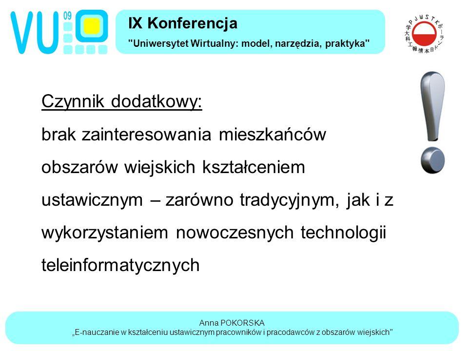 """Anna POKORSKA """"E-nauczanie w kształceniu ustawicznym pracowników i pracodawców z obszarów wiejskich IX Konferencja Uniwersytet Wirtualny: model, narzędzia, praktyka Czynnik dodatkowy: brak zainteresowania mieszkańców obszarów wiejskich kształceniem ustawicznym – zarówno tradycyjnym, jak i z wykorzystaniem nowoczesnych technologii teleinformatycznych"""