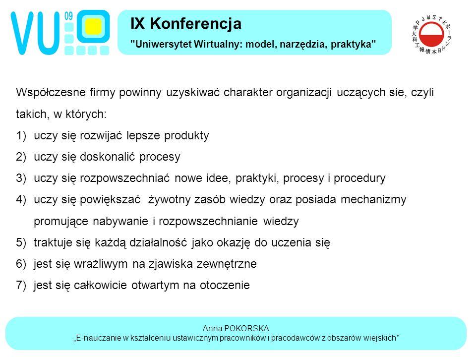 """Anna POKORSKA """"E-nauczanie w kształceniu ustawicznym pracowników i pracodawców z obszarów wiejskich IX Konferencja Uniwersytet Wirtualny: model, narzędzia, praktyka Współczesne firmy powinny uzyskiwać charakter organizacji uczących sie, czyli takich, w których: 1)uczy się rozwijać lepsze produkty 2)uczy się doskonalić procesy 3)uczy się rozpowszechniać nowe idee, praktyki, procesy i procedury 4)uczy się powiększać żywotny zasób wiedzy oraz posiada mechanizmy promujące nabywanie i rozpowszechnianie wiedzy 5)traktuje się każdą działalność jako okazję do uczenia się 6)jest się wrażliwym na zjawiska zewnętrzne 7)jest się całkowicie otwartym na otoczenie"""