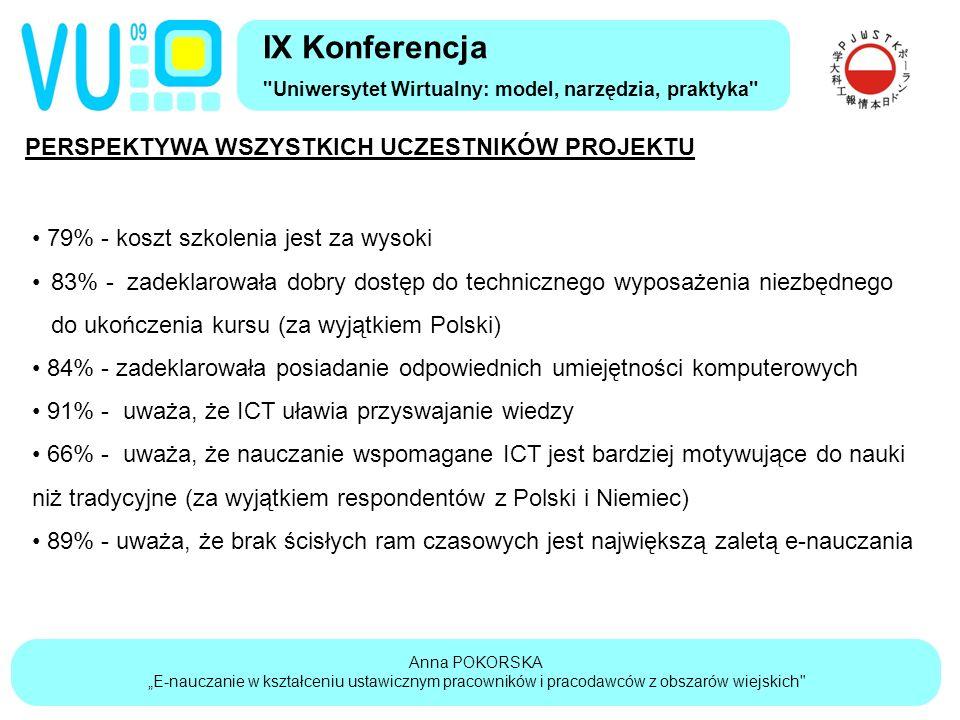 """Anna POKORSKA """"E-nauczanie w kształceniu ustawicznym pracowników i pracodawców z obszarów wiejskich IX Konferencja Uniwersytet Wirtualny: model, narzędzia, praktyka 79% - koszt szkolenia jest za wysoki 83% - zadeklarowała dobry dostęp do technicznego wyposażenia niezbędnego do ukończenia kursu (za wyjątkiem Polski) 84% - zadeklarowała posiadanie odpowiednich umiejętności komputerowych 91% - uważa, że ICT uławia przyswajanie wiedzy 66% - uważa, że nauczanie wspomagane ICT jest bardziej motywujące do nauki niż tradycyjne (za wyjątkiem respondentów z Polski i Niemiec) 89% - uważa, że brak ścisłych ram czasowych jest największą zaletą e-nauczania PERSPEKTYWA WSZYSTKICH UCZESTNIKÓW PROJEKTU"""