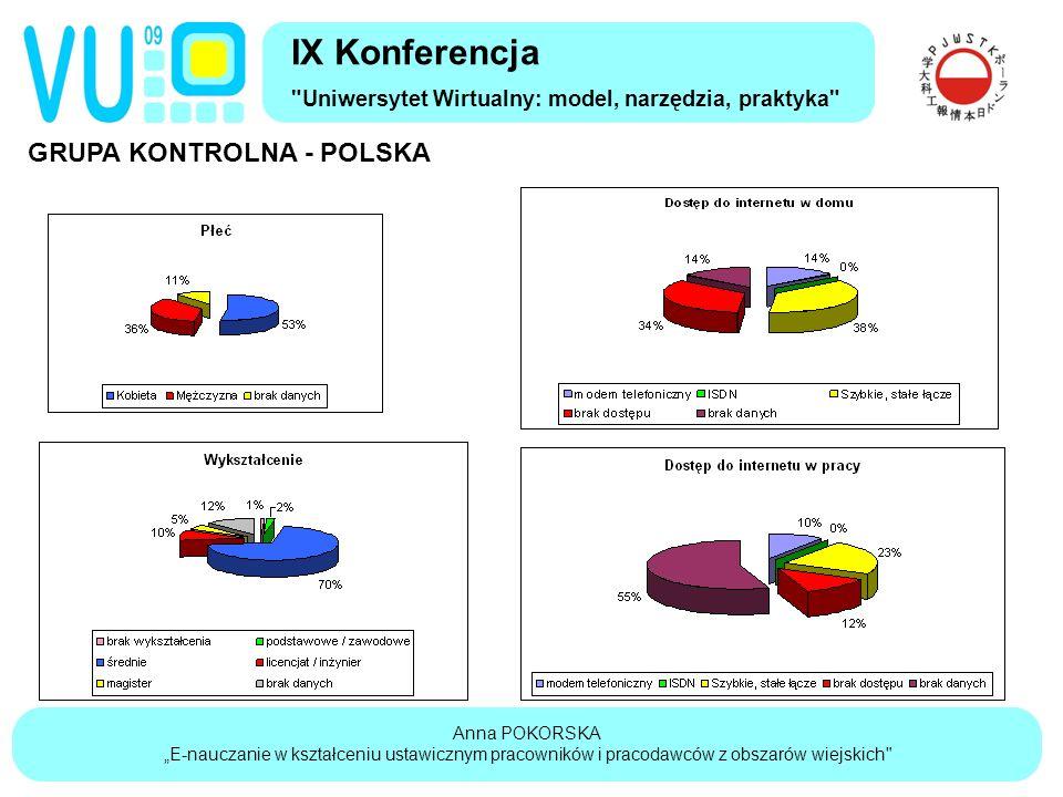 """Anna POKORSKA """"E-nauczanie w kształceniu ustawicznym pracowników i pracodawców z obszarów wiejskich IX Konferencja Uniwersytet Wirtualny: model, narzędzia, praktyka GRUPA KONTROLNA - POLSKA"""