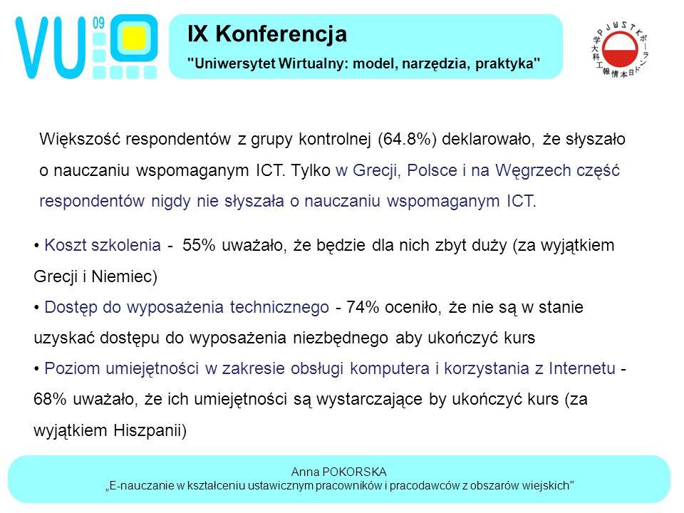 """Anna POKORSKA """"E-nauczanie w kształceniu ustawicznym pracowników i pracodawców z obszarów wiejskich IX Konferencja Uniwersytet Wirtualny: model, narzędzia, praktyka Większość respondentów z grupy kontrolnej (64.8%) deklarowało, że słyszało o nauczaniu wspomaganym ICT."""