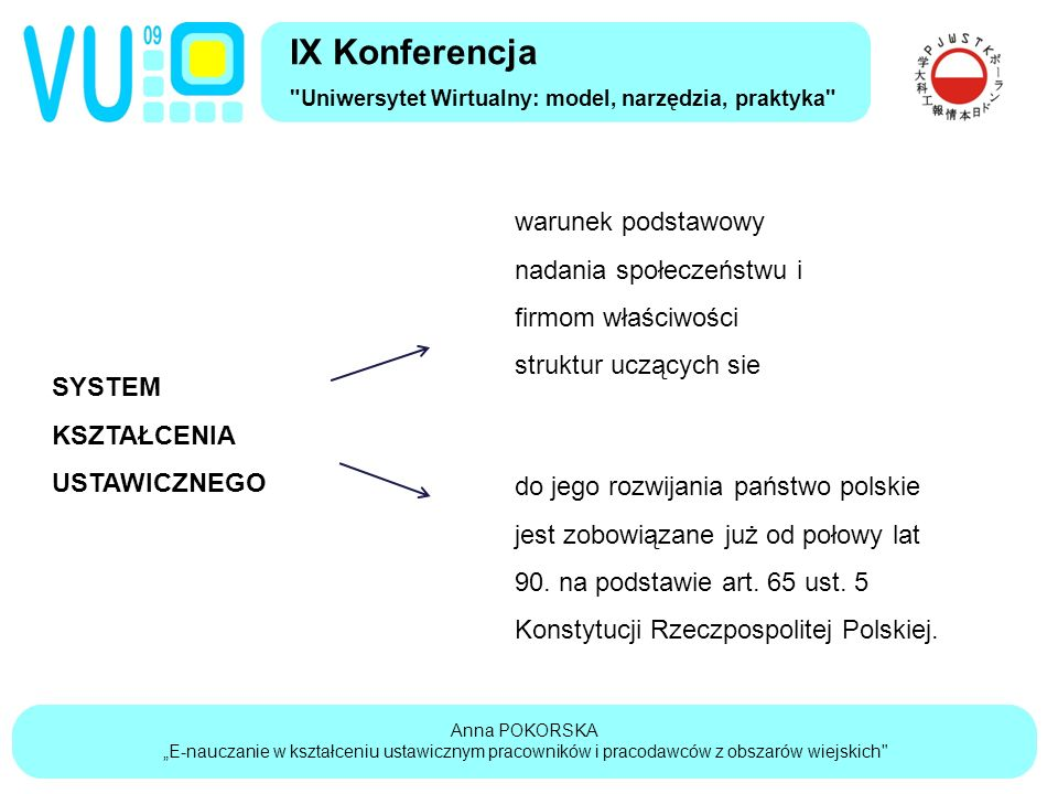 """Anna POKORSKA """"E-nauczanie w kształceniu ustawicznym pracowników i pracodawców z obszarów wiejskich IX Konferencja Uniwersytet Wirtualny: model, narzędzia, praktyka warunek podstawowy nadania społeczeństwu i firmom właściwości struktur uczących sie SYSTEM KSZTAŁCENIA USTAWICZNEGO do jego rozwijania państwo polskie jest zobowiązane już od połowy lat 90."""