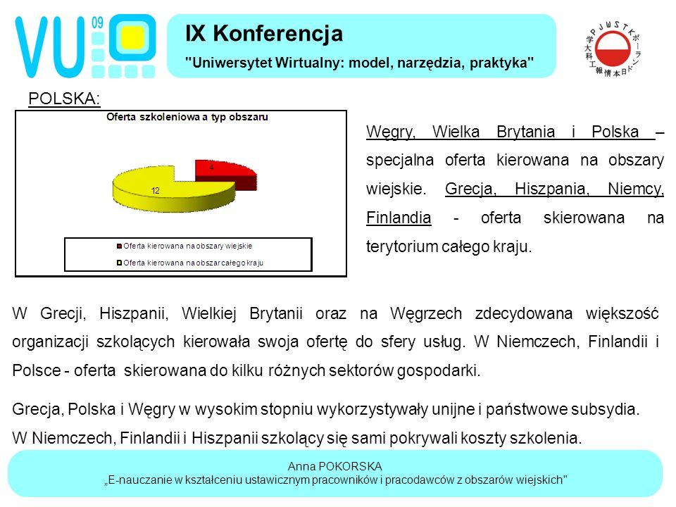 """Anna POKORSKA """"E-nauczanie w kształceniu ustawicznym pracowników i pracodawców z obszarów wiejskich IX Konferencja Uniwersytet Wirtualny: model, narzędzia, praktyka Węgry, Wielka Brytania i Polska – specjalna oferta kierowana na obszary wiejskie."""