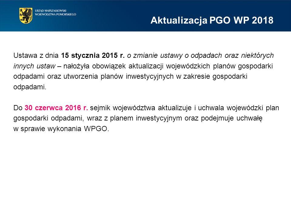 Aktualizacja PGO WP 2018 Ustawa z dnia 15 stycznia 2015 r. o zmianie ustawy o odpadach oraz niektórych innych ustaw – nałożyła obowiązek aktualizacji