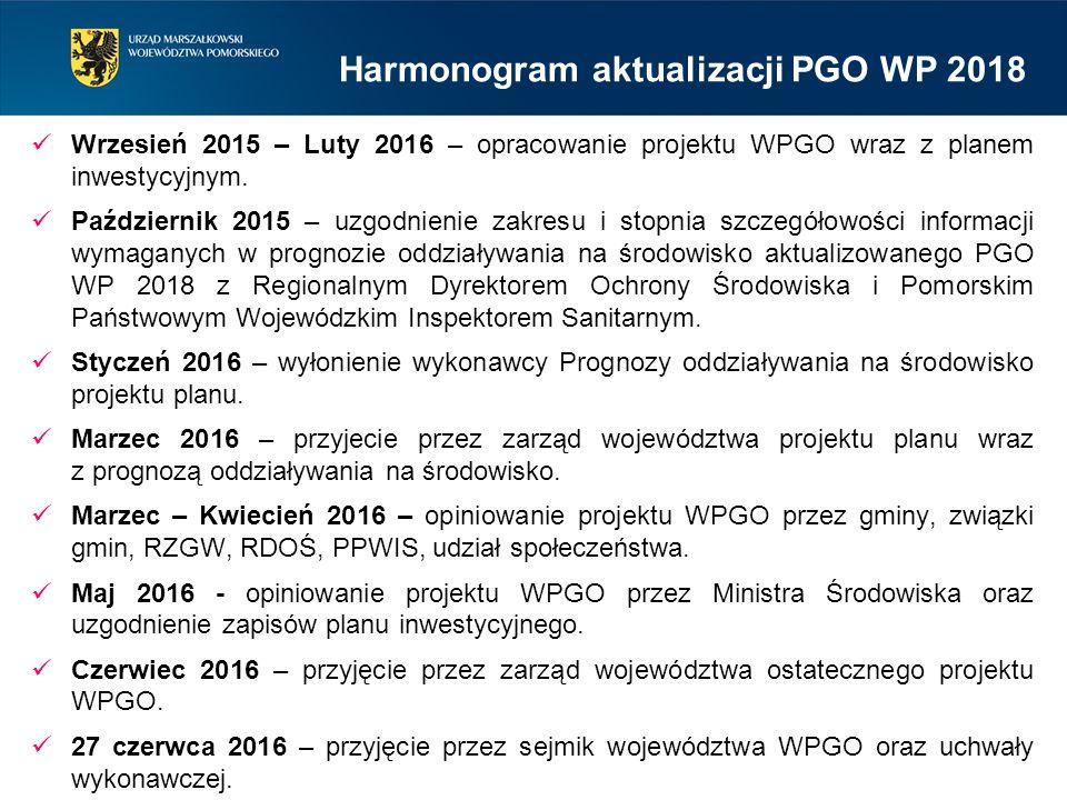Wrzesień 2015 – Luty 2016 – opracowanie projektu WPGO wraz z planem inwestycyjnym. Październik 2015 – uzgodnienie zakresu i stopnia szczegółowości inf