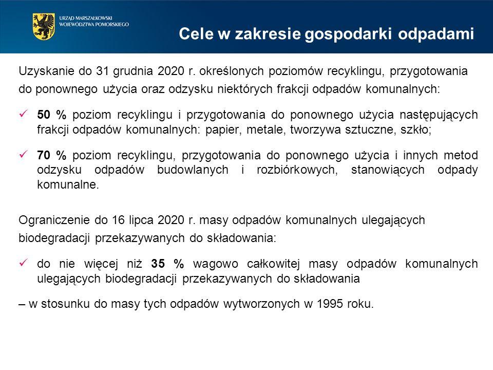 Cele w zakresie gospodarki odpadami Uzyskanie do 31 grudnia 2020 r. określonych poziomów recyklingu, przygotowania do ponownego użycia oraz odzysku ni