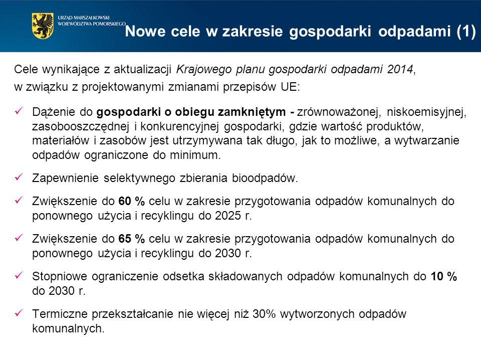 Nowe cele w zakresie gospodarki odpadami (1) Cele wynikające z aktualizacji Krajowego planu gospodarki odpadami 2014, w związku z projektowanymi zmian