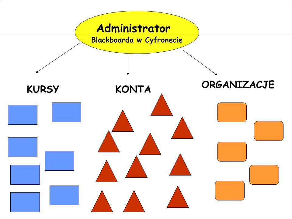 Administrator Blackboarda w Cyfronecie KONTAKURSY ORGANIZACJE