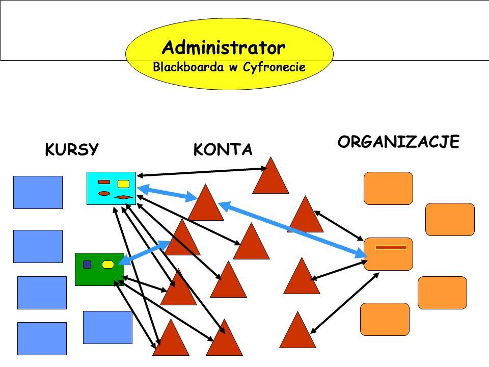 KONTAKURSY ORGANIZACJE Administrator Blackboarda w Cyfronecie