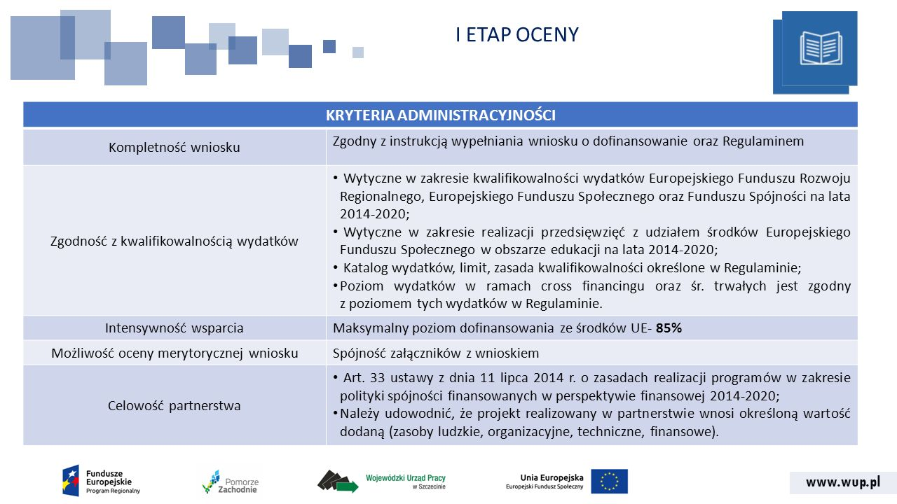 www.wup.pl I ETAP OCENY KRYTERIA ADMINISTRACYJNOŚCI Kompletność wniosku Zgodny z instrukcją wypełniania wniosku o dofinansowanie oraz Regulaminem Zgodność z kwalifikowalnością wydatków Wytyczne w zakresie kwalifikowalności wydatków Europejskiego Funduszu Rozwoju Regionalnego, Europejskiego Funduszu Społecznego oraz Funduszu Spójności na lata 2014-2020; Wytyczne w zakresie realizacji przedsięwzięć z udziałem środków Europejskiego Funduszu Społecznego w obszarze edukacji na lata 2014-2020; Katalog wydatków, limit, zasada kwalifikowalności określone w Regulaminie; Poziom wydatków w ramach cross financingu oraz śr.