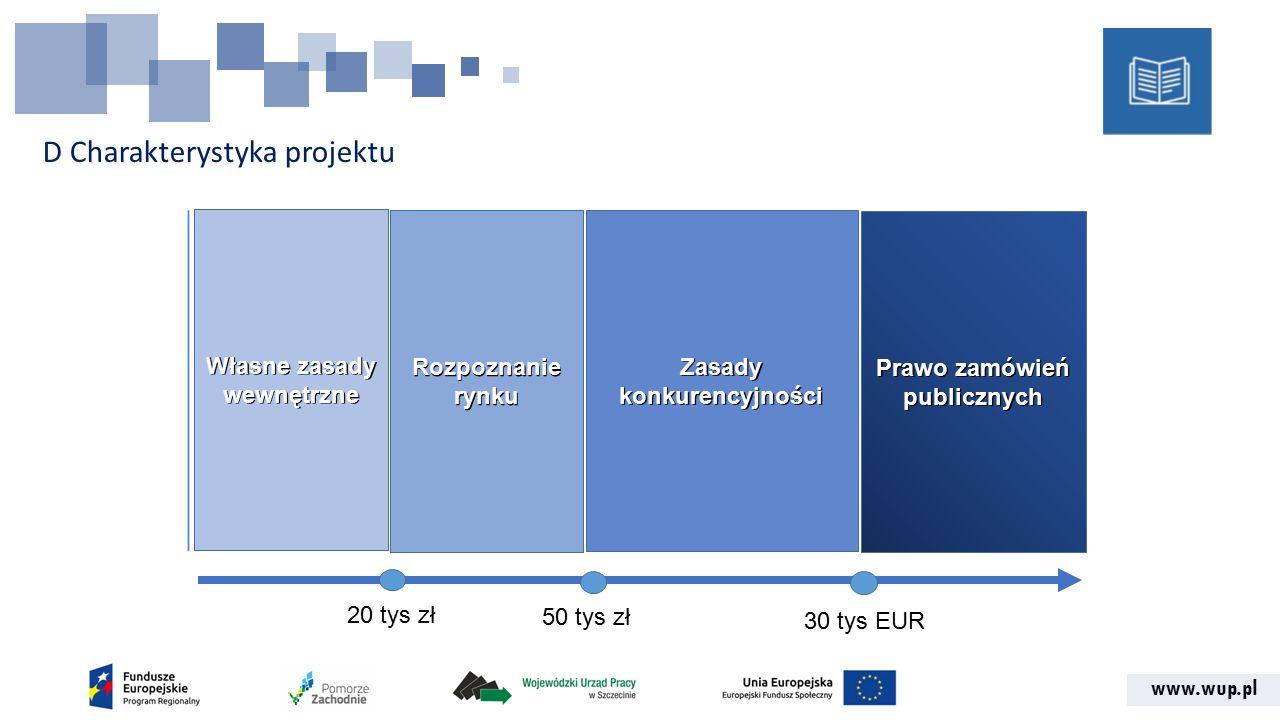 www.wup.pl D Charakterystyka projektu Własne zasady wewnętrzne Rozpoznanie rynku Zasady konkurencyjności Prawo zamówień publicznych 20 tys zł 50 tys zł 30 tys EUR
