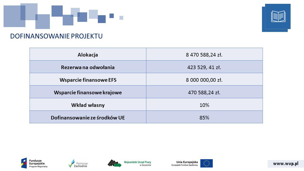 www.wup.pl DOFINANSOWANIE PROJEKTU Alokacja8 470 588,24 zł.