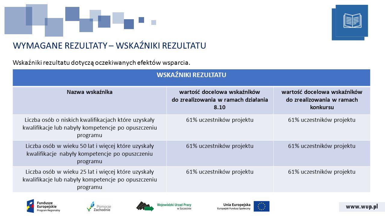 www.wup.pl G Harmonogram i budżet projektu Nazwa zadania: musi odzwierciedlać charakter podejmowanych działań; nie może być to Zarządzanie projektem, Promocja Projektu, Działania świadomościowe;