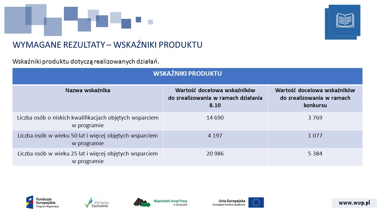 www.wup.pl Informacje o Wnioskodawcy B.6.