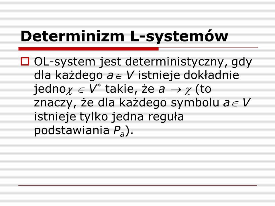 Determinizm L-systemów  OL-system jest deterministyczny, gdy dla każdego a V istnieje dokładnie jedno  V * takie, że a   (to znaczy, że dla każdego symbolu a V istnieje tylko jedna reguła podstawiania P a ).