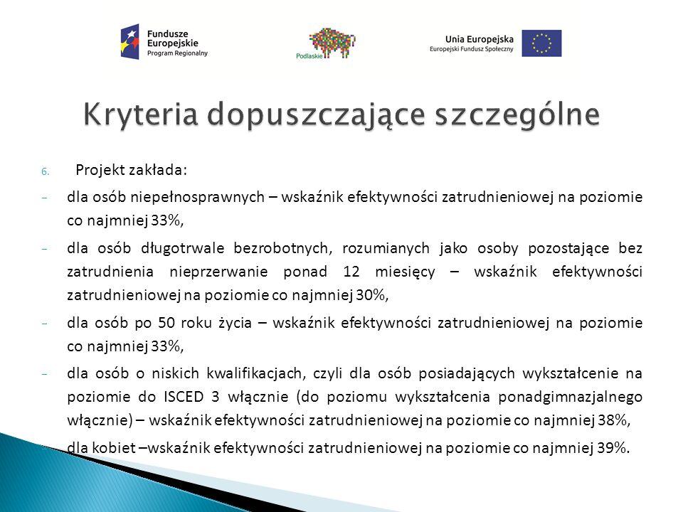 6. Projekt zakłada:  dla osób niepełnosprawnych – wskaźnik efektywności zatrudnieniowej na poziomie co najmniej 33%,  dla osób długotrwale bezrobotn
