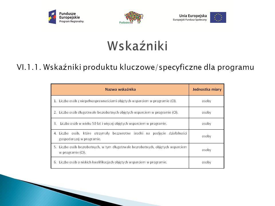VI.1.1. Wskaźniki produktu kluczowe/specyficzne dla programu