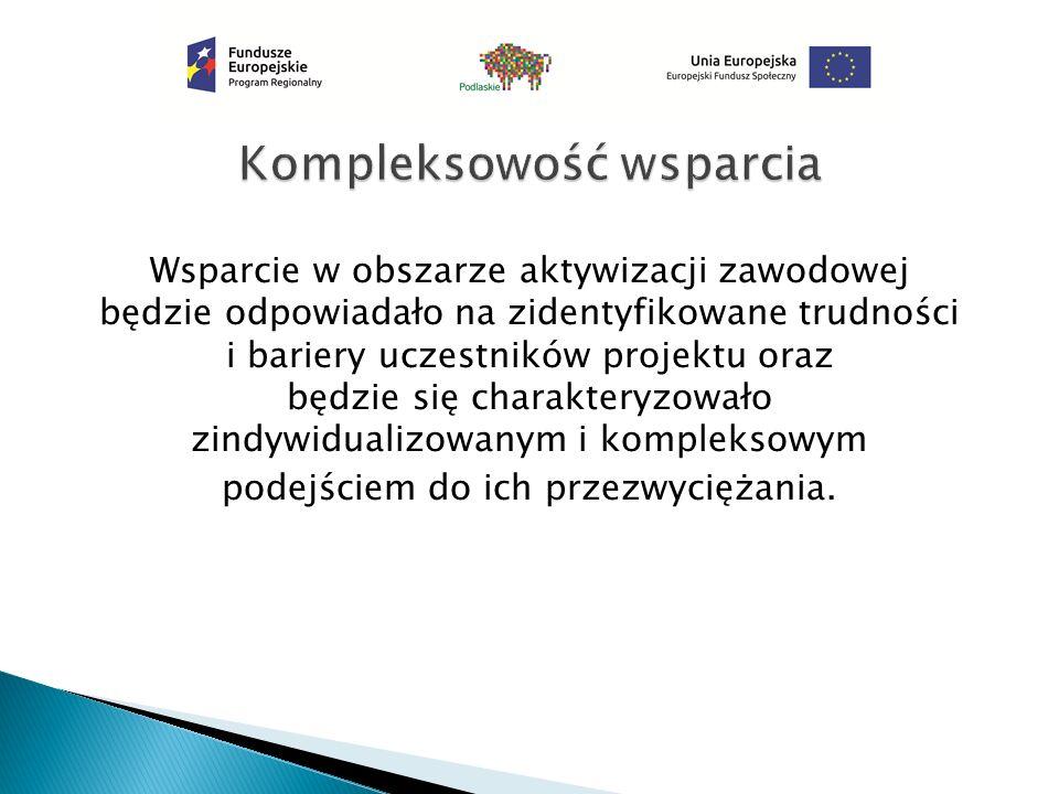 Wsparcie w obszarze aktywizacji zawodowej będzie odpowiadało na zidentyfikowane trudności i bariery uczestników projektu oraz będzie się charakteryzow