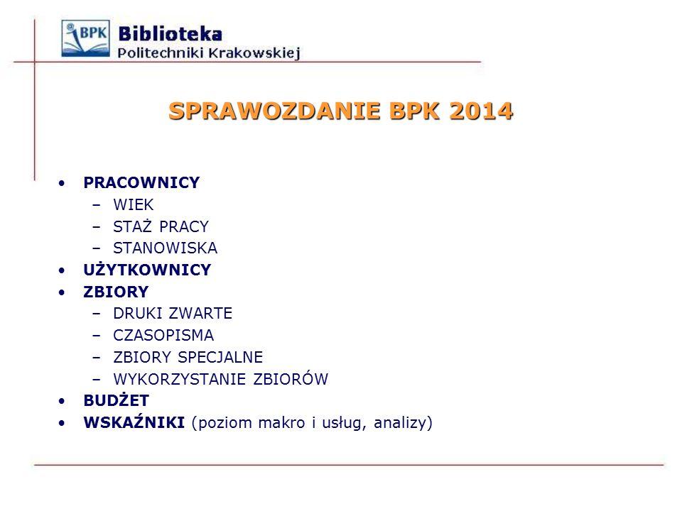 SPRAWOZDANIE BPK 201 4 PRACOWNICY