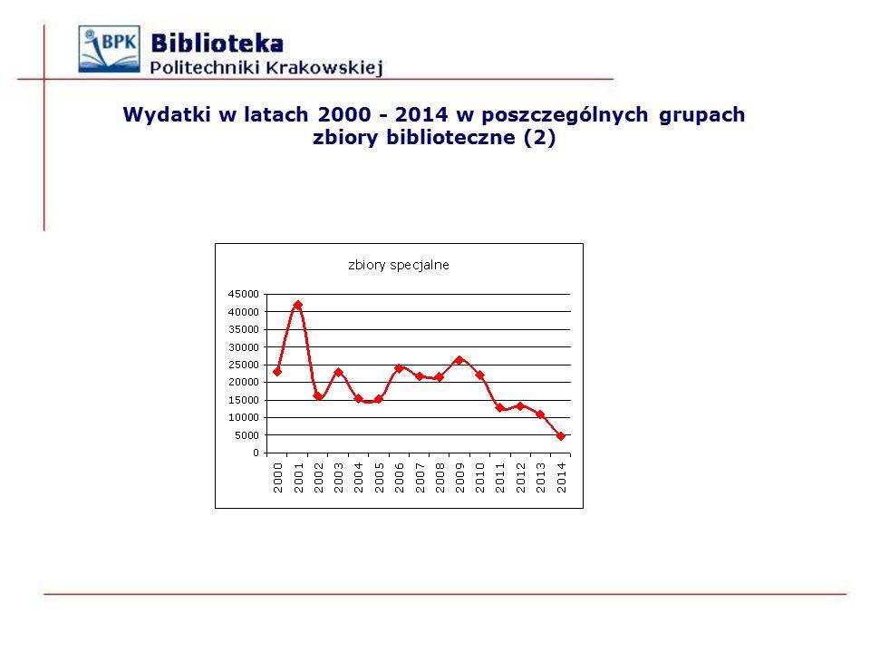 Wydatki w latach 2000 - 2014 w poszczególnych grupach zbiory biblioteczne (2)