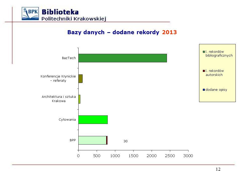 12 Bazy danych – dodane rekordy 2013