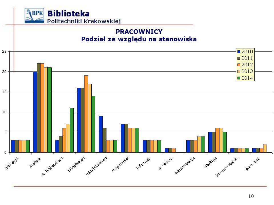 Wypożyczalnia międzybiblioteczna – zamówienia i realizacja (łącznie krajowe i zagraniczne w latach 1998-2014)