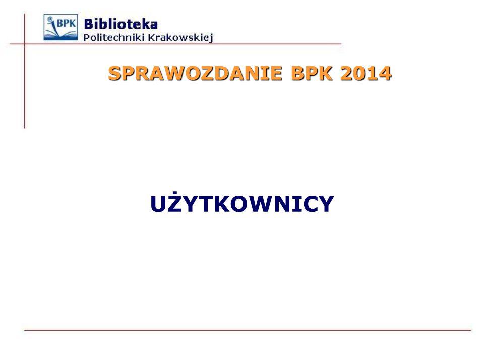 WSKAŹNIKI wydatki (w zł) na 1 użytkownika* i studenta w latach 2000 – 2014 * użytkownik - studenci i pracownicy PK Politechniki (mediana): dane na 1 użytkownika*