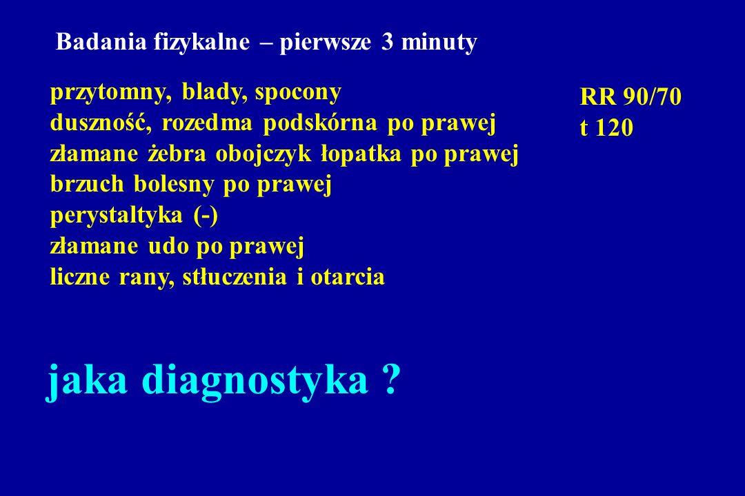 Badania fizykalne – pierwsze 3 minuty przytomny, blady, spocony duszność, rozedma podskórna po prawej złamane żebra obojczyk łopatka po prawej brzuch bolesny po prawej perystaltyka (-) złamane udo po prawej liczne rany, stłuczenia i otarcia RR 90/70 t 120 jaka diagnostyka