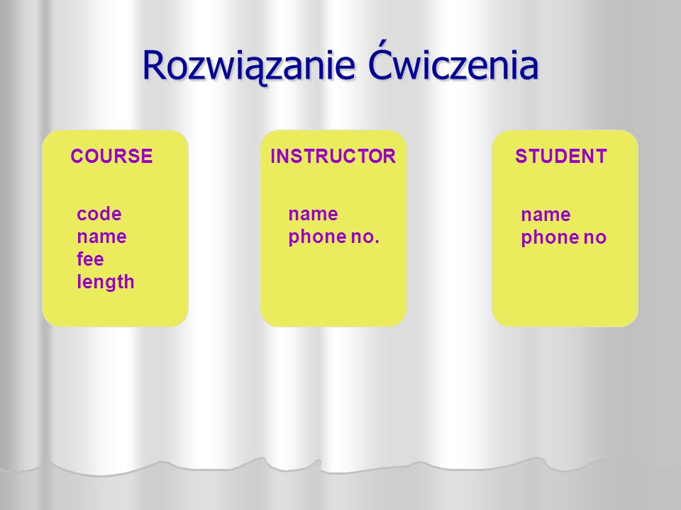 Rozwiązanie Ćwiczenia COURSE STUDENT INSTRUCTOR code name fee length name phone no. name phone no