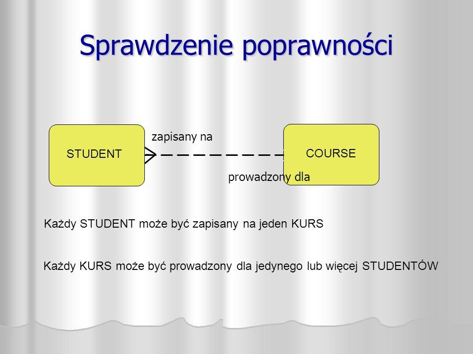 Sprawdzenie poprawności Każdy STUDENT może być zapisany na jeden KURS Każdy KURS może być prowadzony dla jedynego lub więcej STUDENTÓW prowadzony dla zapisany na STUDENT COURSE