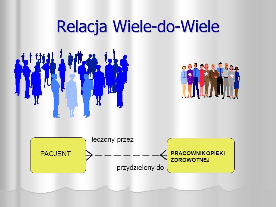 Relacja Wiele-do-Wiele PACJENT PRACOWNIK OPIEKI ZDROWOTNEJ przydzielony do leczony przez