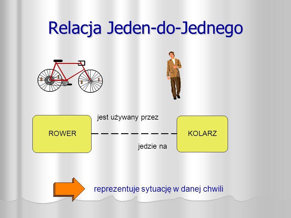 Relacja Jeden-do-Jednego ROWERKOLARZ jedzie na jest używany przez reprezentuje sytuację w danej chwili