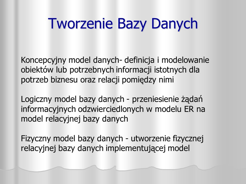 Kontekst dla modelowania danych Analyze Design Business Requirements Browser: http:// Hollywood X Action Edit Block Filed+ Customers: Application Process Business Requirements Information Build