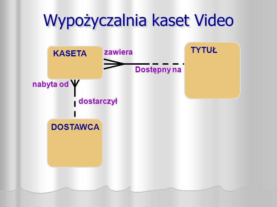 Wypożyczalnia kaset Video KASETA DOSTAWCA zawiera Dostępny na nabyta od dostarczył TYTUŁ