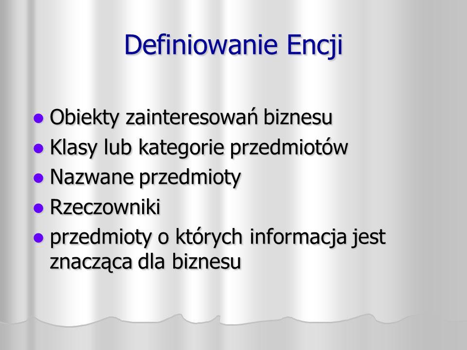 Definiowanie atrybutów Rzeczowniki używane do opisu encji Rzeczowniki używane do opisu encji Sprecyzowane elementy informacji które muszą być znane Sprecyzowane elementy informacji które muszą być znane Każda encja musi mieć atrybuty Każda encja musi mieć atrybuty Rzeczowniki używane do opisu encji Rzeczowniki używane do opisu encji Sprecyzowane elementy informacji które muszą być znane Sprecyzowane elementy informacji które muszą być znane Każda encja musi mieć atrybuty Każda encja musi mieć atrybuty