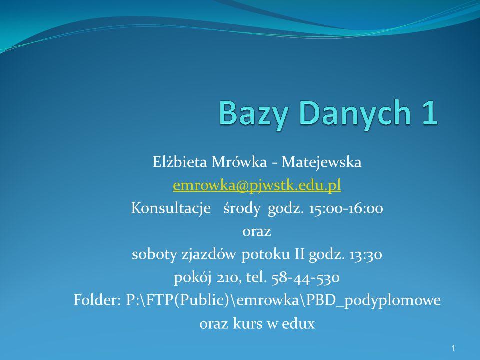 Elżbieta Mrówka - Matejewska emrowka@pjwstk.edu.pl Konsultacje środy godz.
