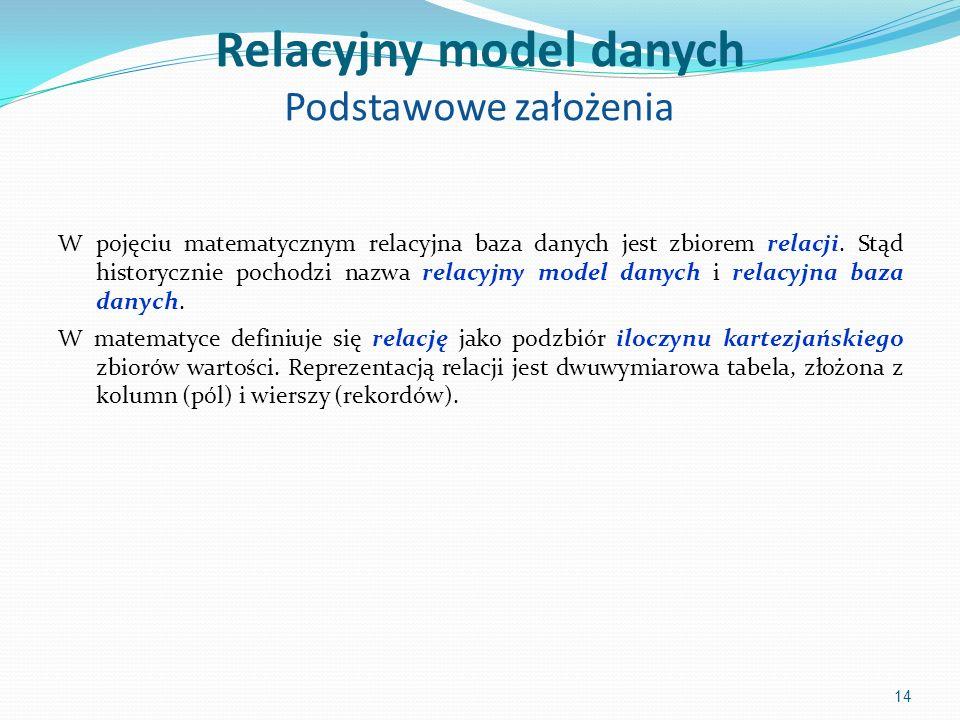 Relacyjny model danych Podstawowe założenia W pojęciu matematycznym relacyjna baza danych jest zbiorem relacji.