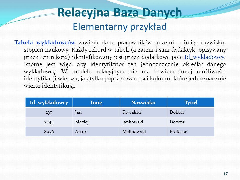 Relacyjna Baza Danych Elementarny przykład Tabela wykładowców zawiera dane pracowników uczelni – imię, nazwisko, stopień naukowy.