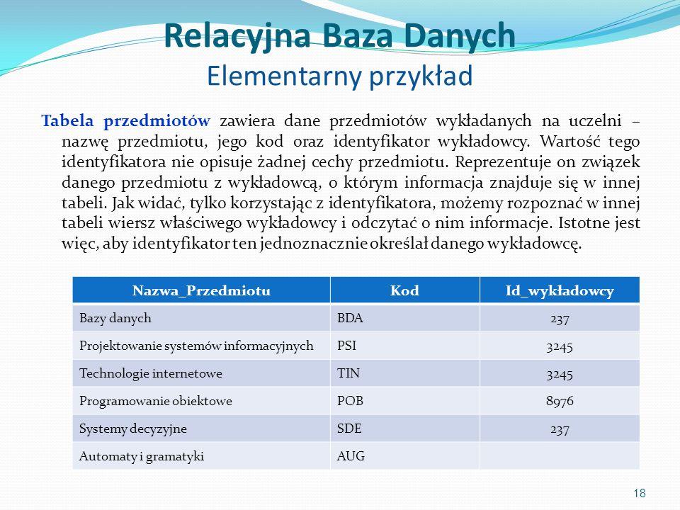 Relacyjna Baza Danych Elementarny przykład Tabela przedmiotów zawiera dane przedmiotów wykładanych na uczelni – nazwę przedmiotu, jego kod oraz identyfikator wykładowcy.