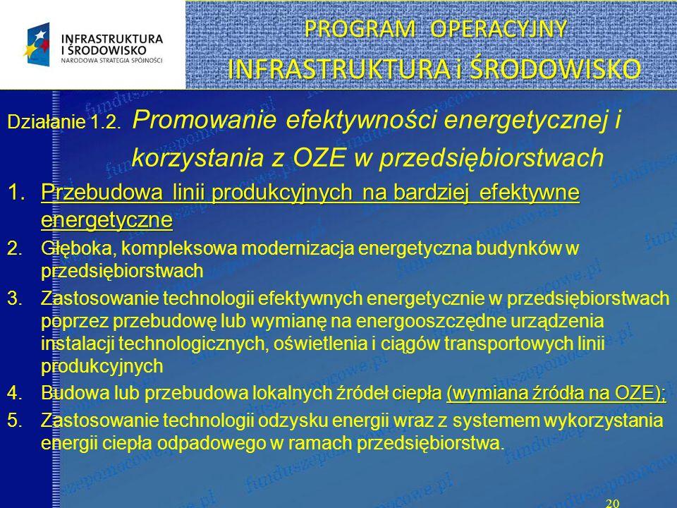 PROGRAM OPERACYJNY INFRASTRUKTURA i ŚRODOWIS PROGRAM OPERACYJNY INFRASTRUKTURA i ŚRODOWISKO Działanie 1.2.
