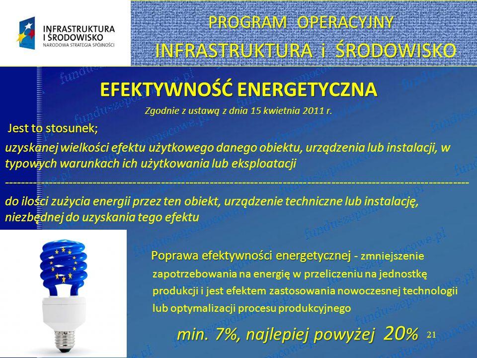PROGRAM OPERACYJNY INFRASTRUKTURA i ŚRODOWIS PROGRAM OPERACYJNY INFRASTRUKTURA i ŚRODOWISKO EFEKTYWNOŚĆ ENERGETYCZNA Zgodnie z ustawą z dnia 15 kwietnia 2011 r.