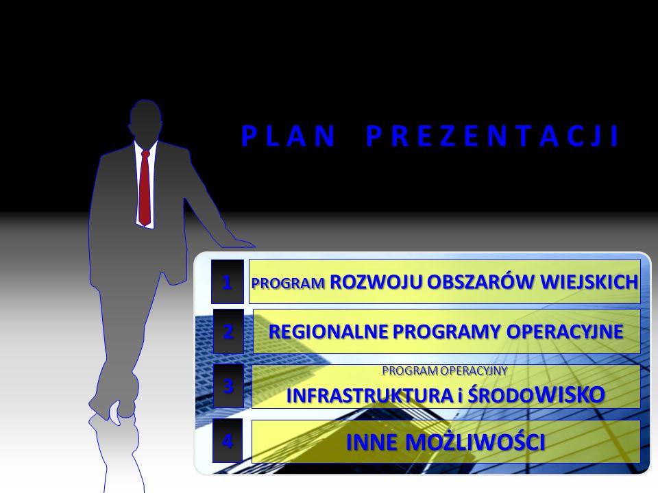 3 P L A N P R E Z E N T A C J I 1 2 3 REGIONALNE PROGRAMY OPERACYJNE PROGRAM OPERACYJNY INFRASTRUKTURA i ŚRODO WISKO PROGRAM ROZWOJU OBSZARÓW WIEJSKICH 4 INNE MOŻLIWOŚCI