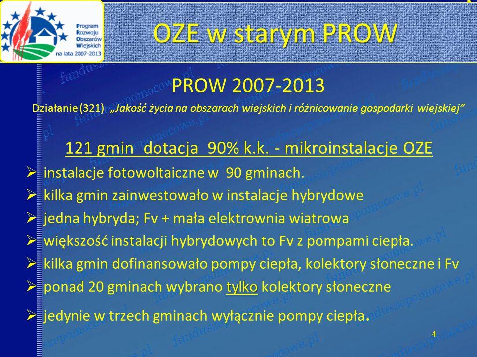 """OZE w starym PROW OZE w starym PROW PROW 2007-2013 Działanie (321) """"Jakość życia na obszarach wiejskich i różnicowanie gospodarki wiejskiej 121 gmin dotacja 90% k.k."""