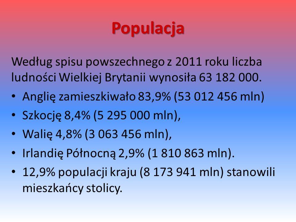 Populacja Według spisu powszechnego z 2011 roku liczba ludności Wielkiej Brytanii wynosiła 63 182 000. Anglię zamieszkiwało 83,9% (53 012 456 mln) Szk
